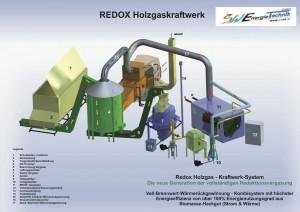 Redox Holzgas Kraftwerk System